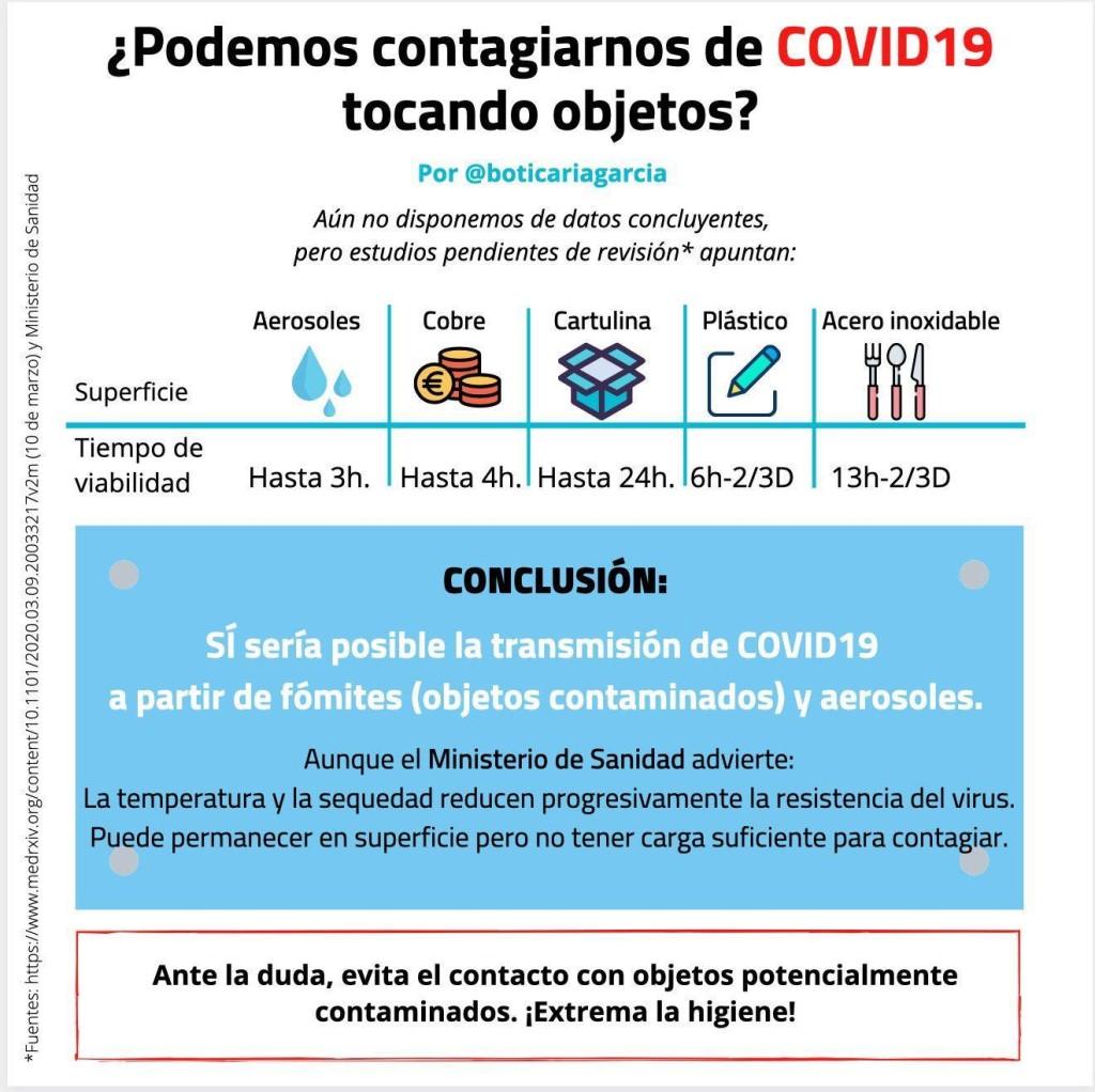 Como evitar contagiarnos con Covid-19